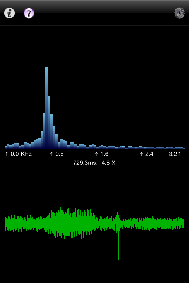 spectrum analyzer iphone